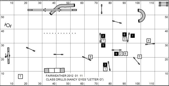 Classes 2013_01_11 Drills
